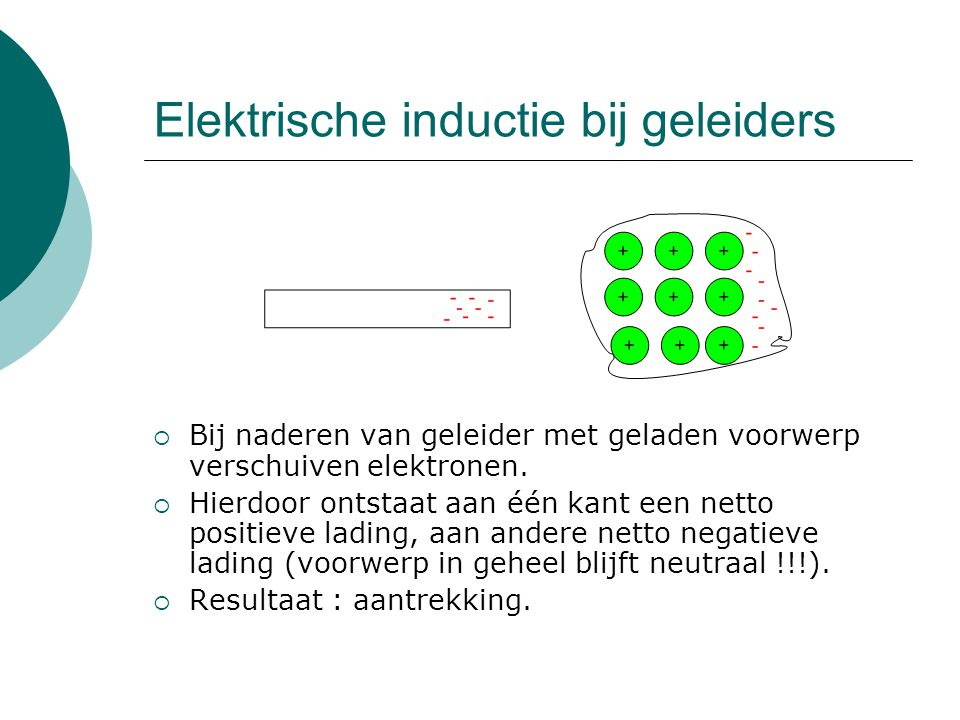 Elektrische inductie bij geleiders