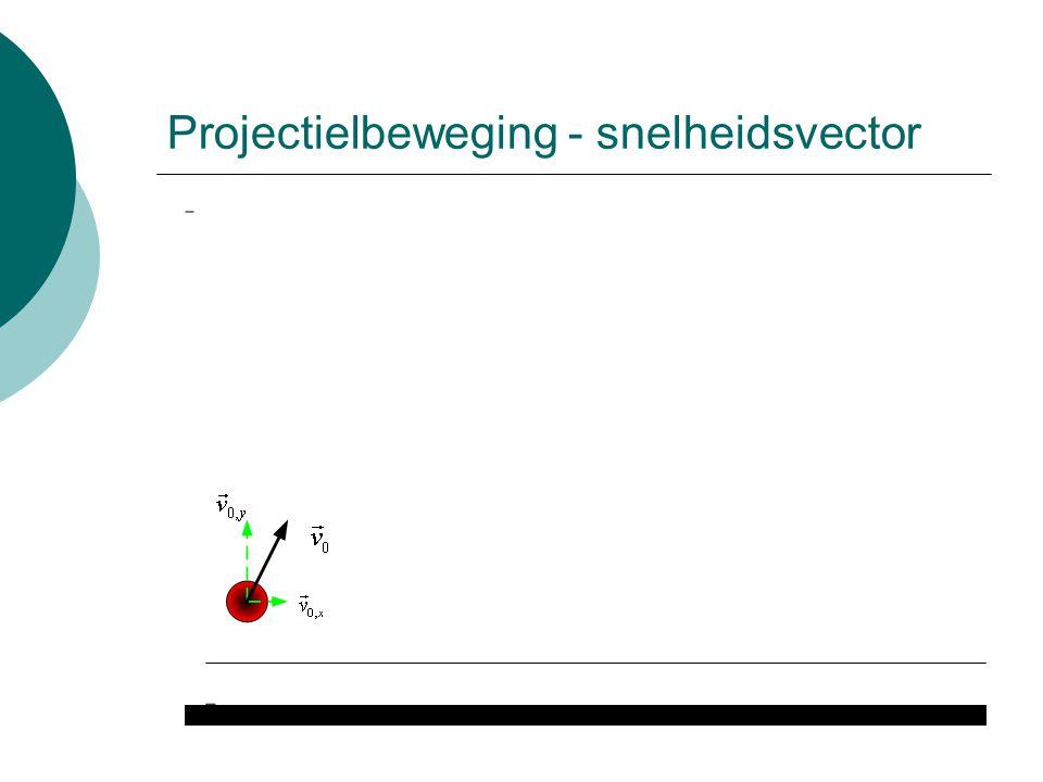 Projectielbeweging - snelheidsvector
