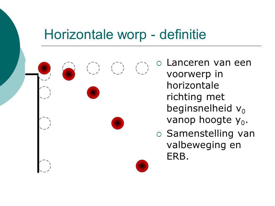 Horizontale worp - definitie