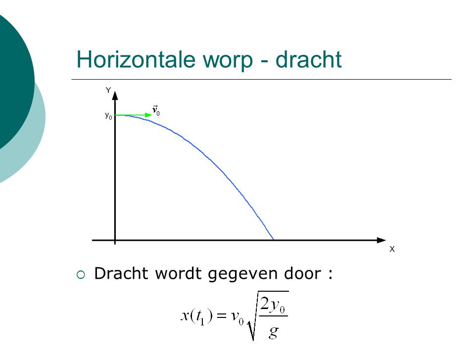 Horizontale worp - dracht