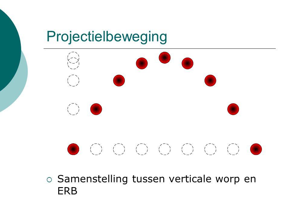 Projectielbeweging Samenstelling tussen verticale worp en ERB