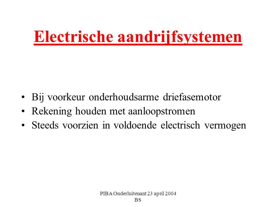 Electrische aandrijfsystemen