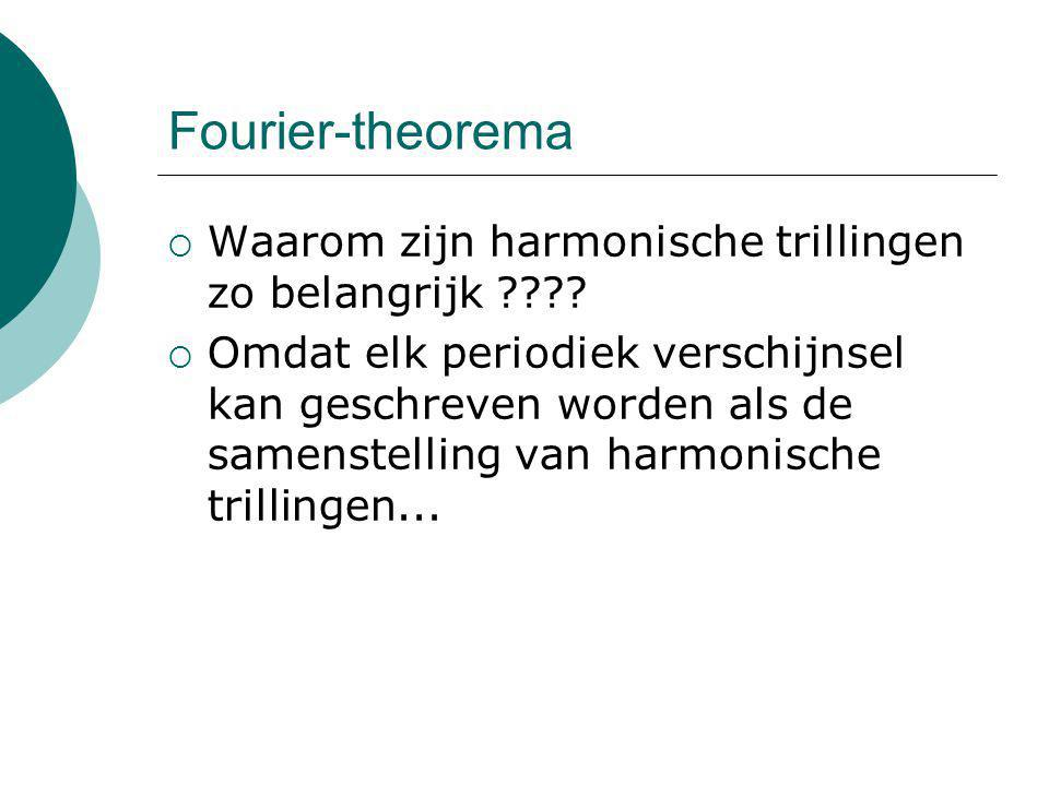 Fourier-theorema Waarom zijn harmonische trillingen zo belangrijk