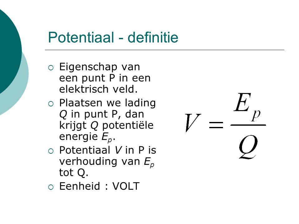 Potentiaal - definitie