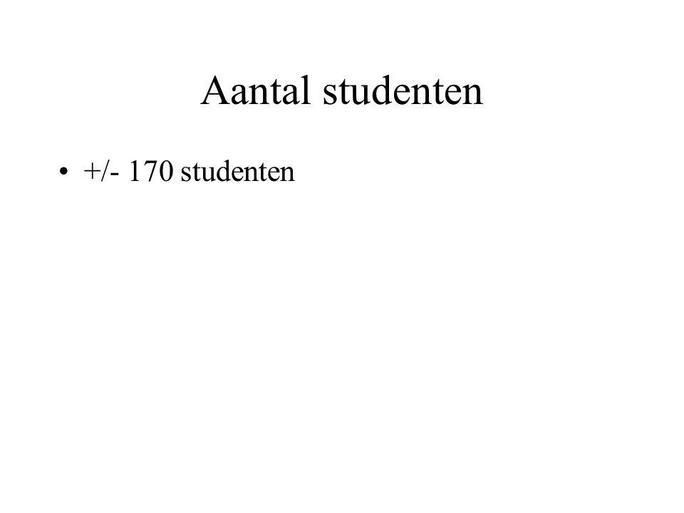 Aantal studenten +/- 170 studenten