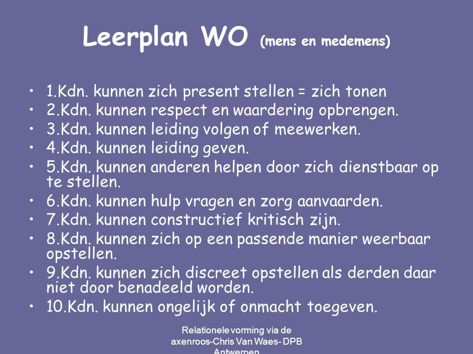 Leerplan WO (mens en medemens)