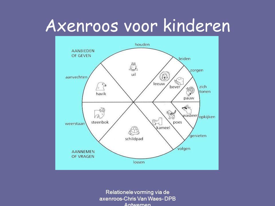 Axenroos voor kinderen