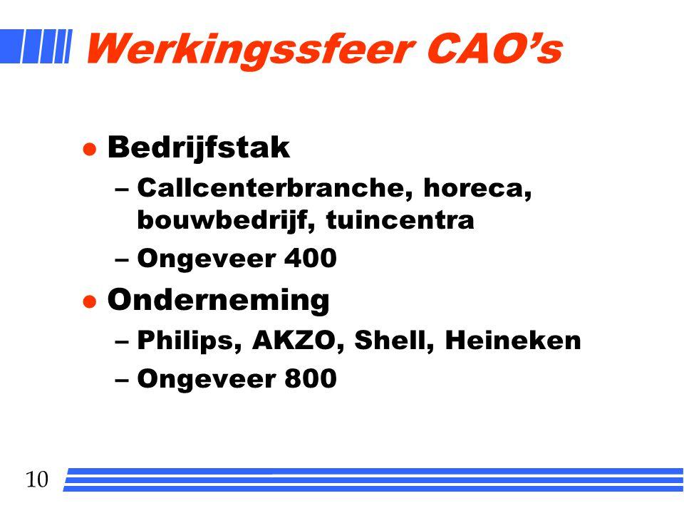 Werkingssfeer CAO's Bedrijfstak Onderneming