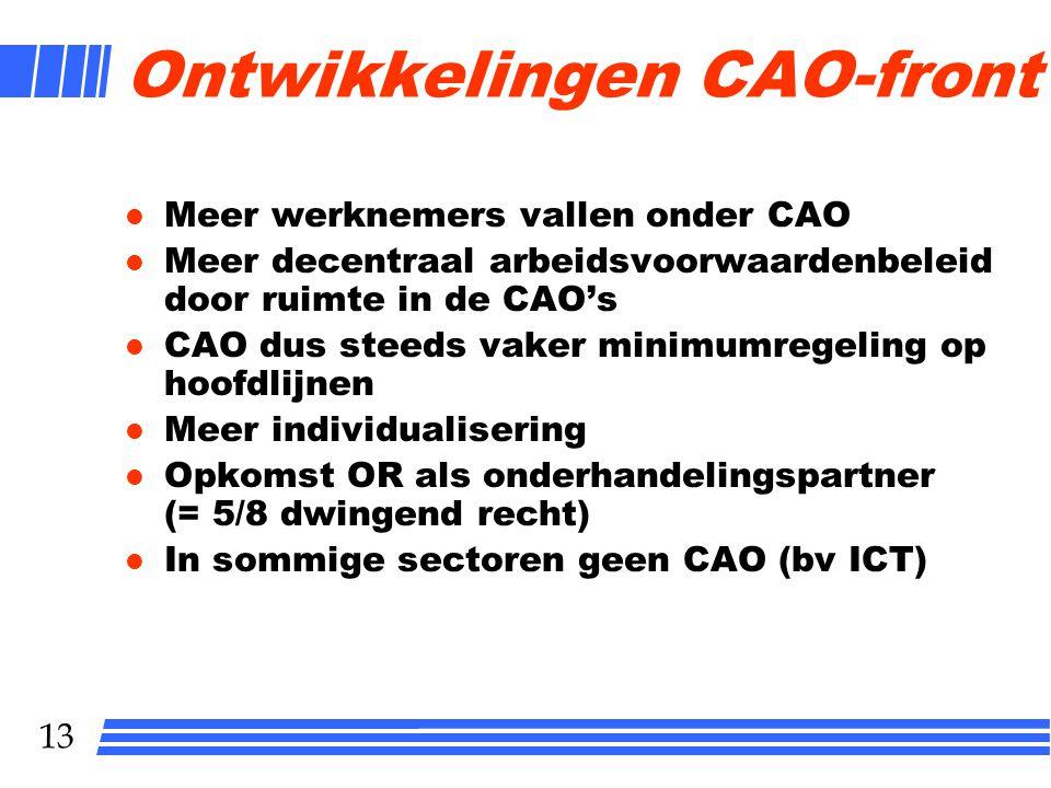 Ontwikkelingen CAO-front
