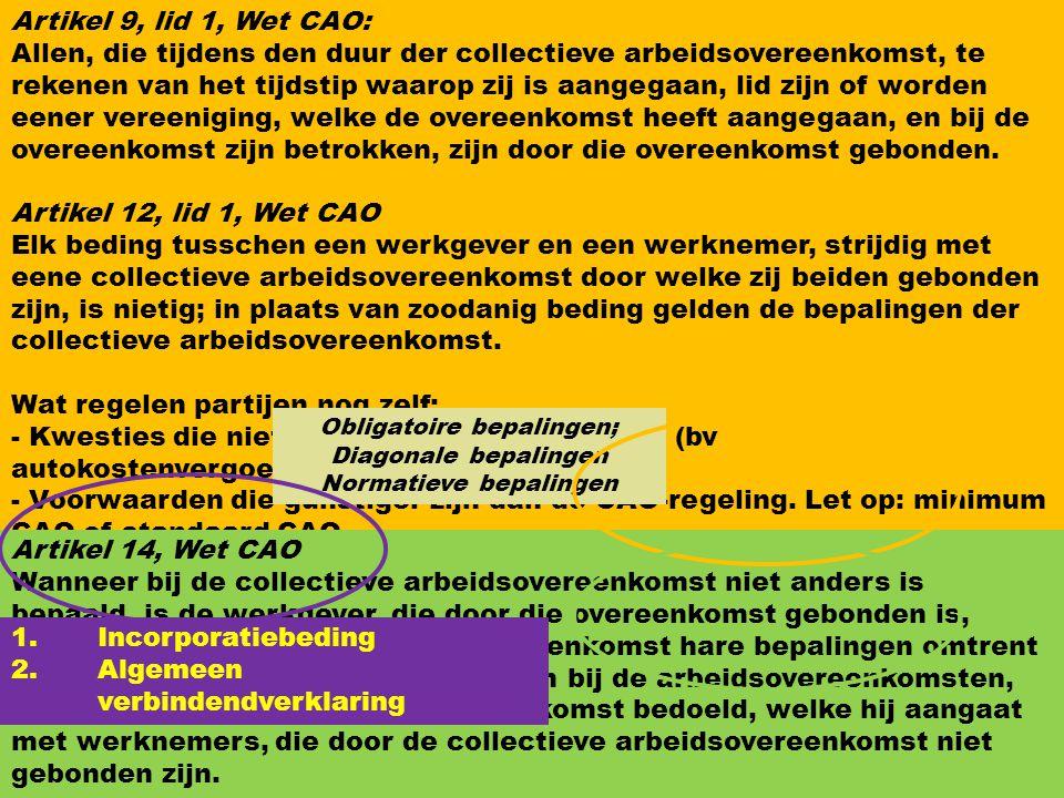 Betrokkenen bij CAO Werkgever(s- Vereniging) Vakbond(en) Werknemer lid