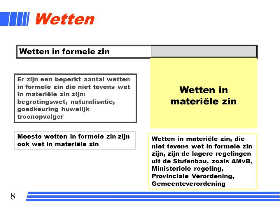 Wetten Wetten in materiële zin Wetten in formele zin