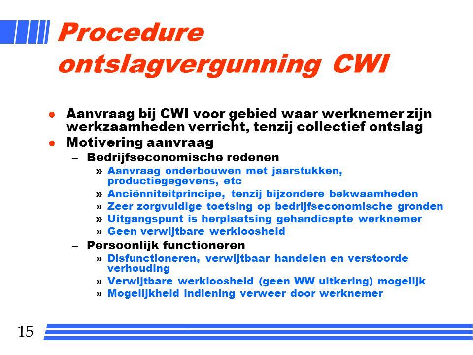 Procedure ontslagvergunning CWI
