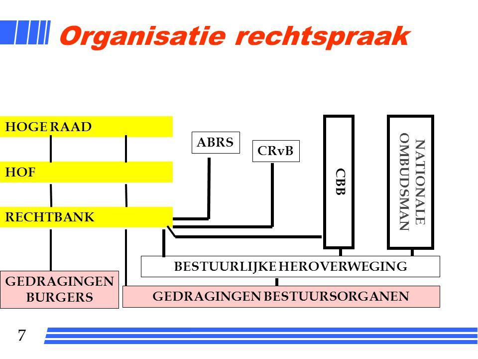 Organisatie rechtspraak