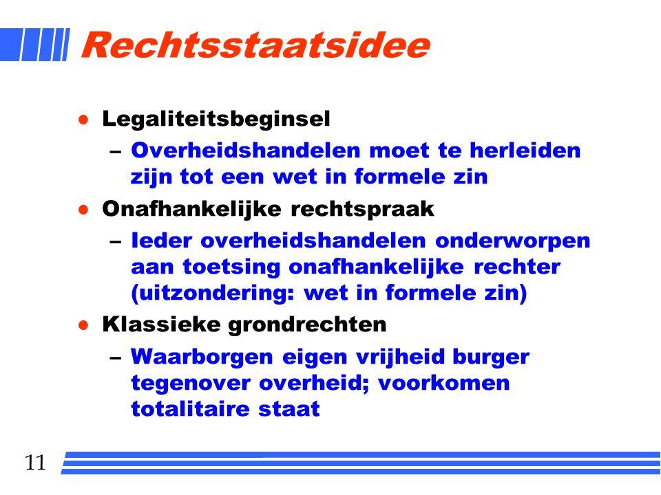 Rechtsstaatsidee Legaliteitsbeginsel