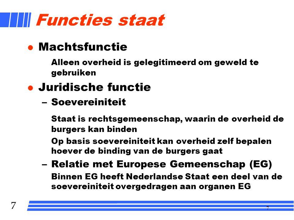 Functies staat Machtsfunctie Juridische functie