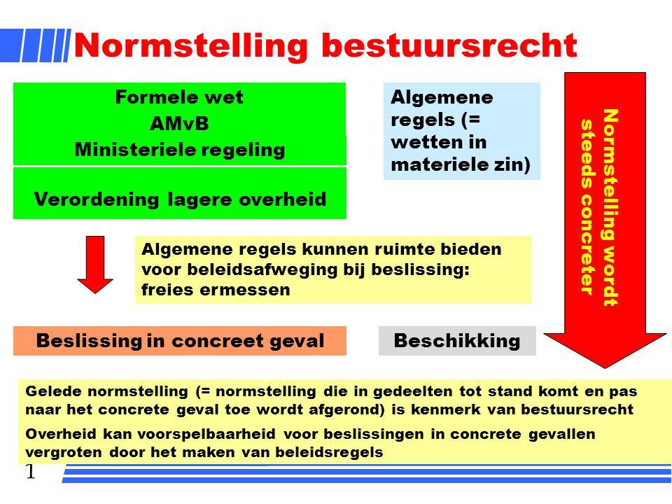 Normstelling bestuursrecht