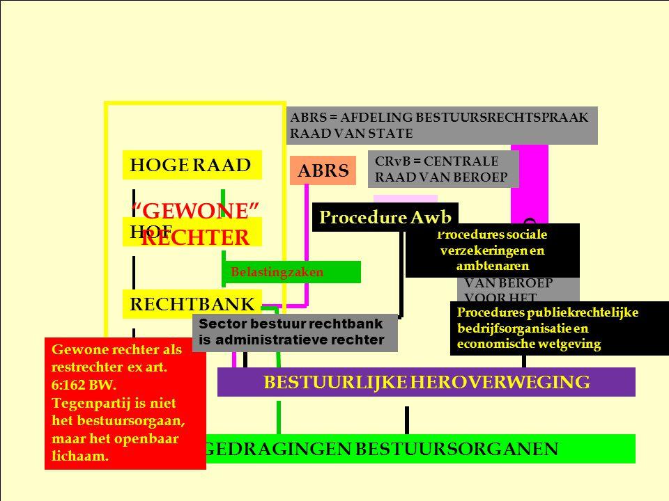 GEWONE RECHTER HOGE RAAD ABRS CBB CRvB Procedure Awb HOF RECHTBANK