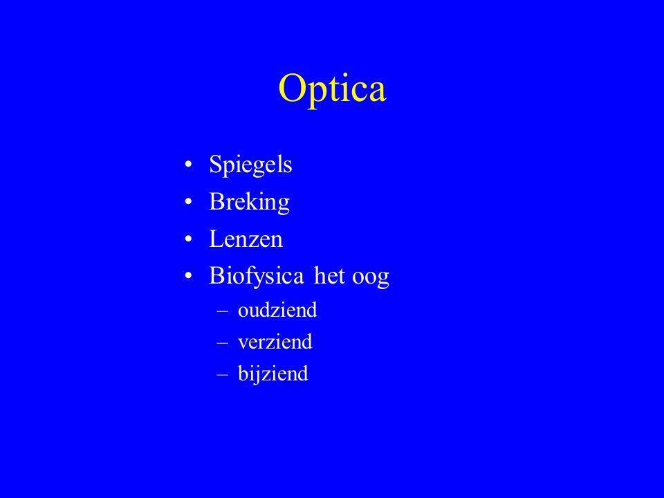 Optica Spiegels Breking Lenzen Biofysica het oog oudziend verziend