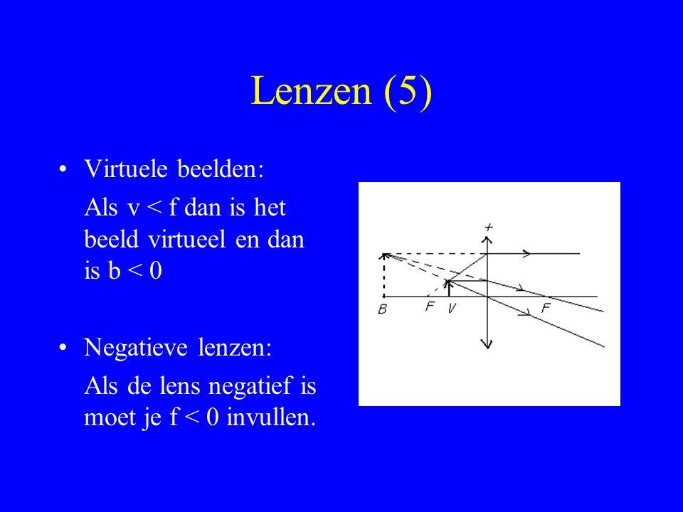 Lenzen (5) Virtuele beelden: