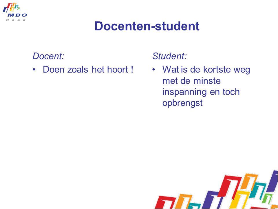 Docenten-student Docent: Doen zoals het hoort ! Student: