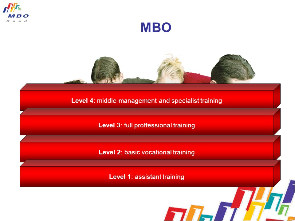 MBO Level 4: middle-management and specialist training