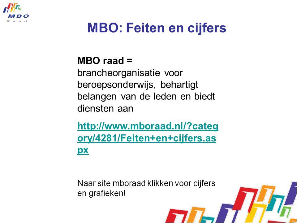 MBO: Feiten en cijfers MBO raad = brancheorganisatie voor beroepsonderwijs, behartigt belangen van de leden en biedt diensten aan.