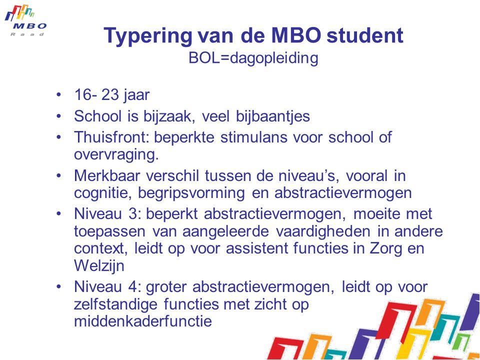 Typering van de MBO student BOL=dagopleiding