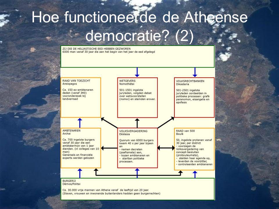 Hoe functioneerde de Atheense democratie (2)