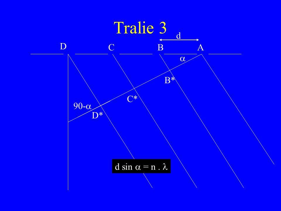 Tralie 3 d D C B A a B* C* 90-a D* d sin a = n . l
