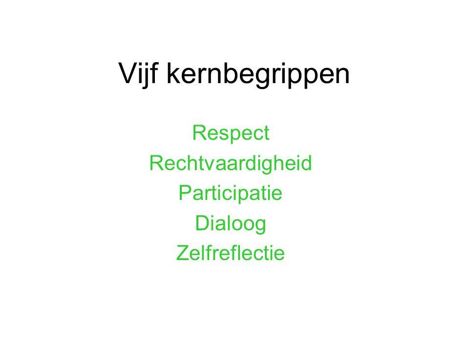 Respect Rechtvaardigheid Participatie Dialoog Zelfreflectie