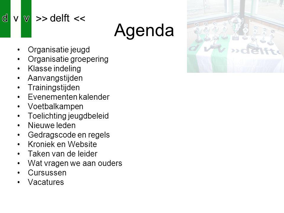 Agenda Organisatie jeugd Organisatie groepering Klasse indeling