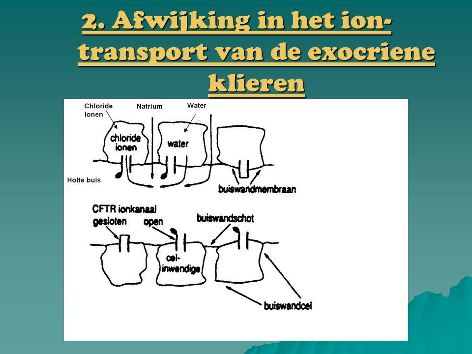 2. Afwijking in het ion-transport van de exocriene klieren
