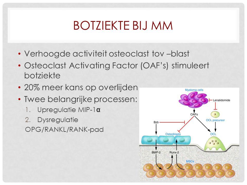 Botziekte bij MM Verhoogde activiteit osteoclast tov –blast