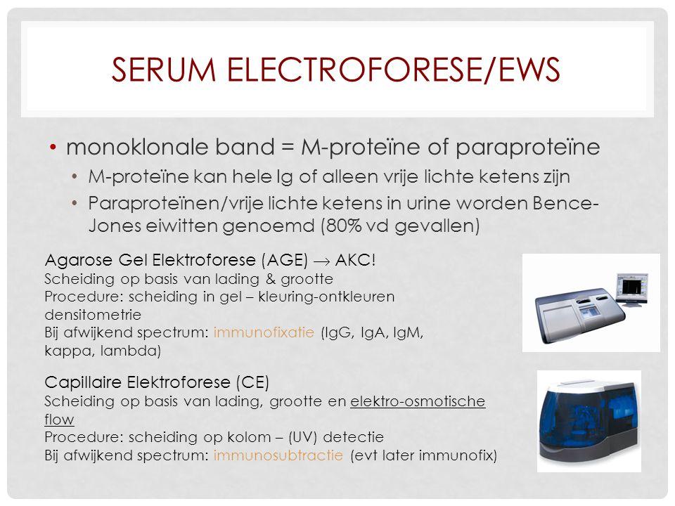 Serum electroforese/EWS