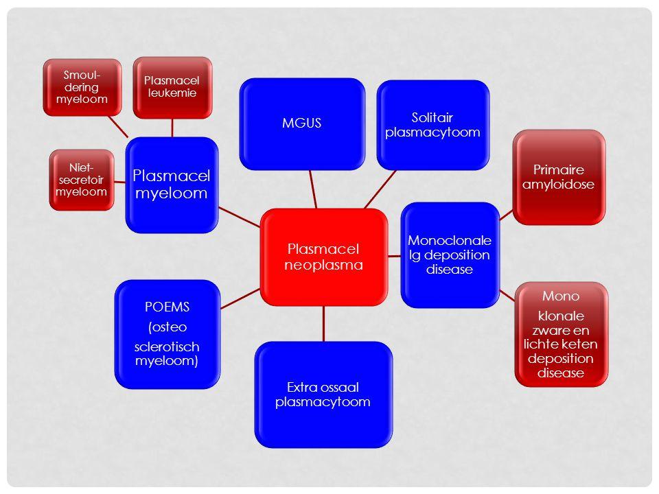 Plasmacel myeloom Plasmacel neoplasma MGUS Solitair plasmacytoom