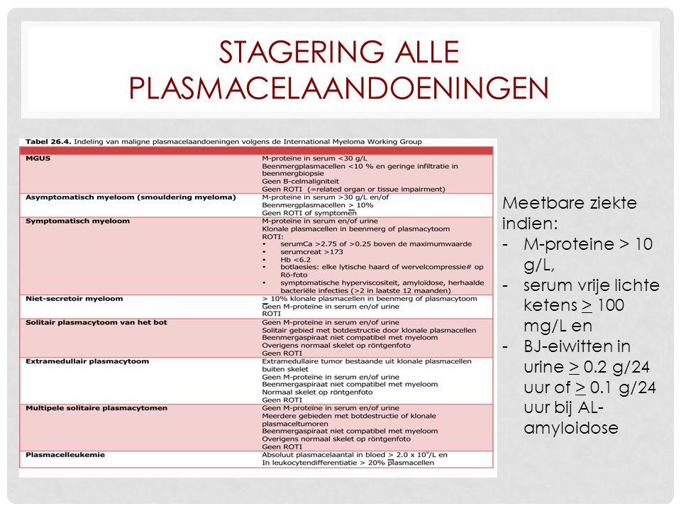 Stagering alle plasmacelaandoeningen