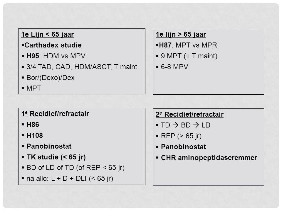1e Lijn < 65 jaar Carthadex studie. H95: HDM vs MPV. 3/4 TAD, CAD, HDM/ASCT, T maint. Bor/(Doxo)/Dex.