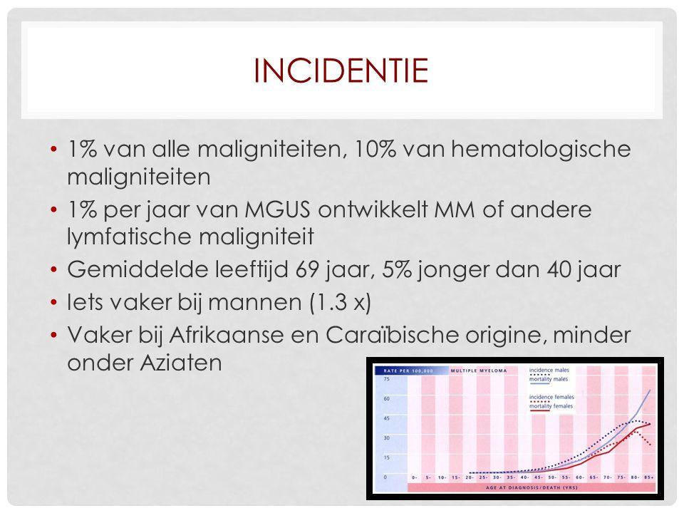 Incidentie 1% van alle maligniteiten, 10% van hematologische maligniteiten. 1% per jaar van MGUS ontwikkelt MM of andere lymfatische maligniteit.