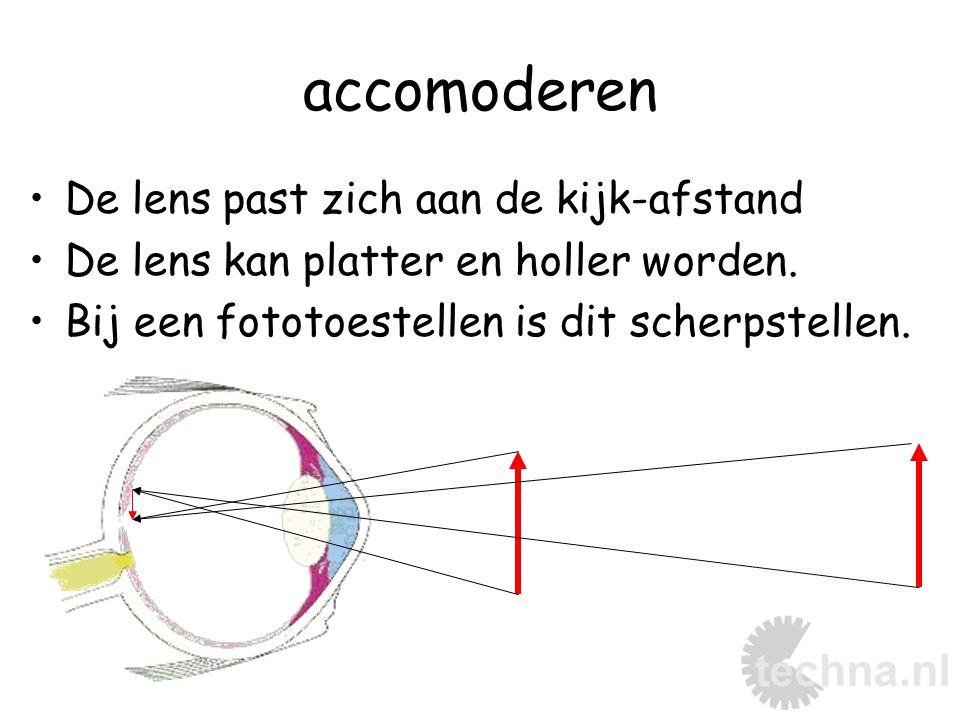 accomoderen De lens past zich aan de kijk-afstand