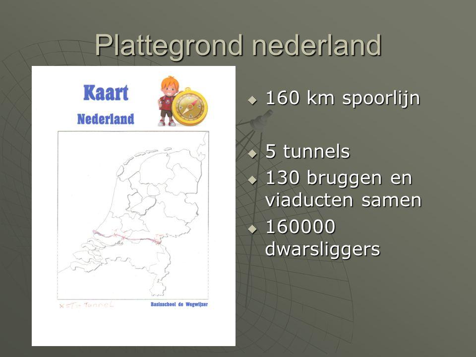 Plattegrond nederland