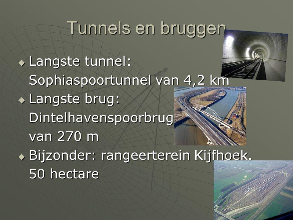 Tunnels en bruggen Langste tunnel: Sophiaspoortunnel van 4,2 km