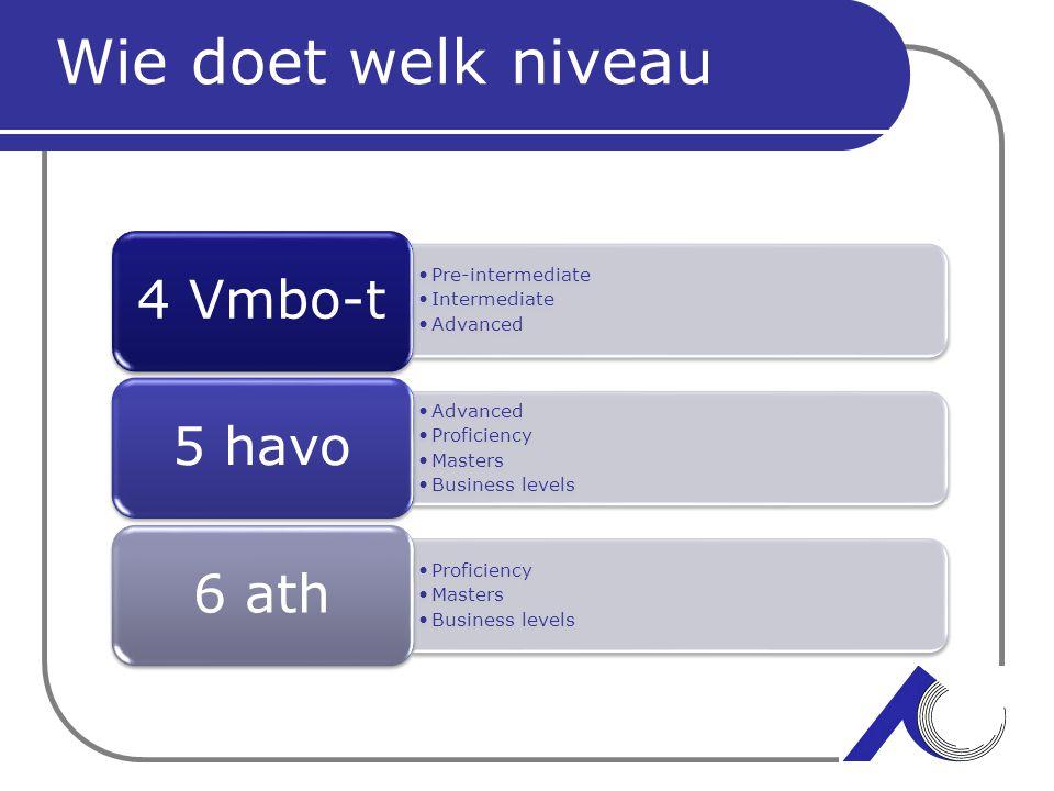 Wie doet welk niveau 4 Vmbo-t Pre-intermediate Intermediate Advanced
