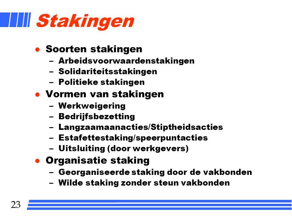 Stakingen Soorten stakingen Vormen van stakingen Organisatie staking