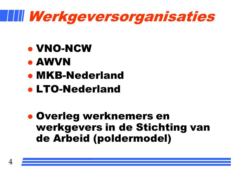 Werkgeversorganisaties