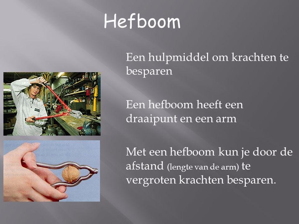 Hefboom Een hulpmiddel om krachten te besparen