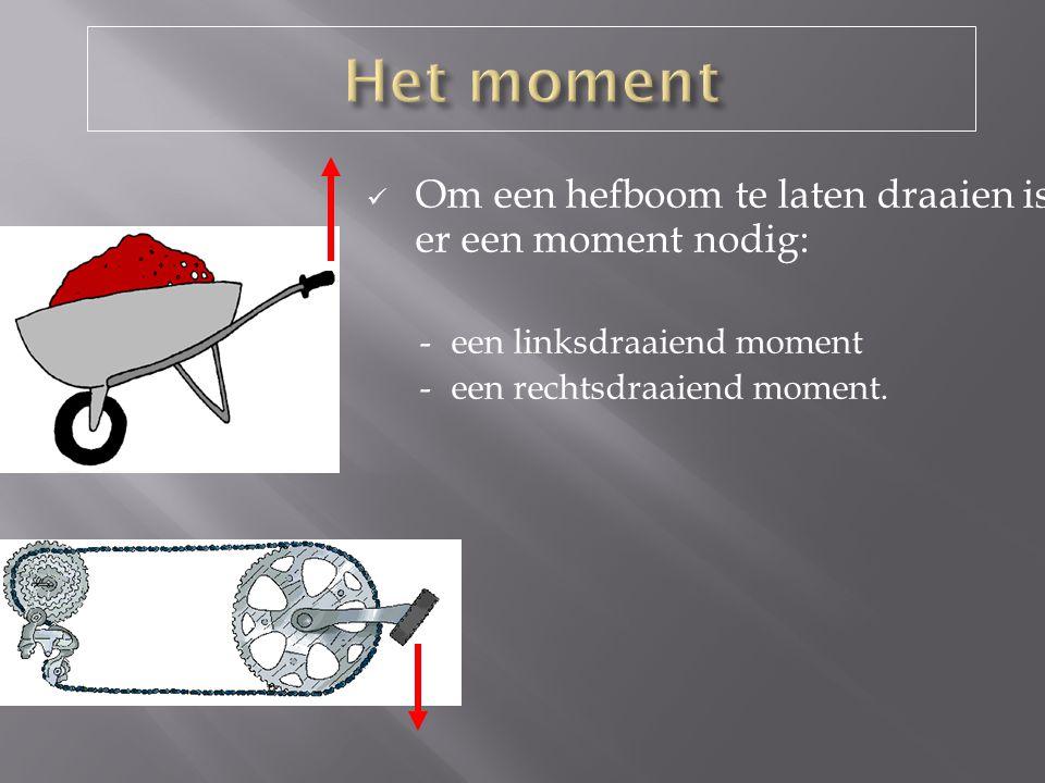 Het moment Om een hefboom te laten draaien is er een moment nodig: