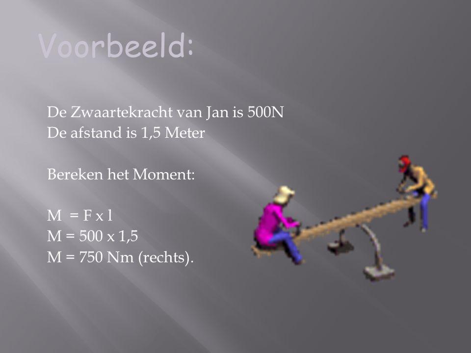 Voorbeeld: De Zwaartekracht van Jan is 500N De afstand is 1,5 Meter