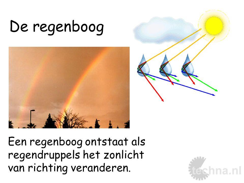 De regenboog Een regenboog ontstaat als regendruppels het zonlicht van richting veranderen.