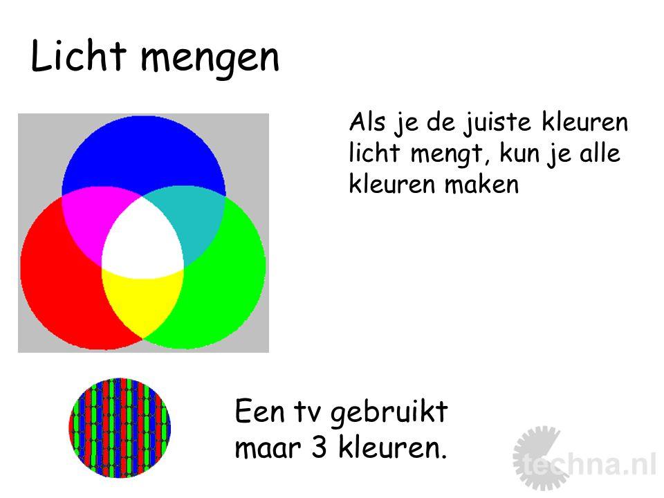 Licht mengen Een tv gebruikt maar 3 kleuren.