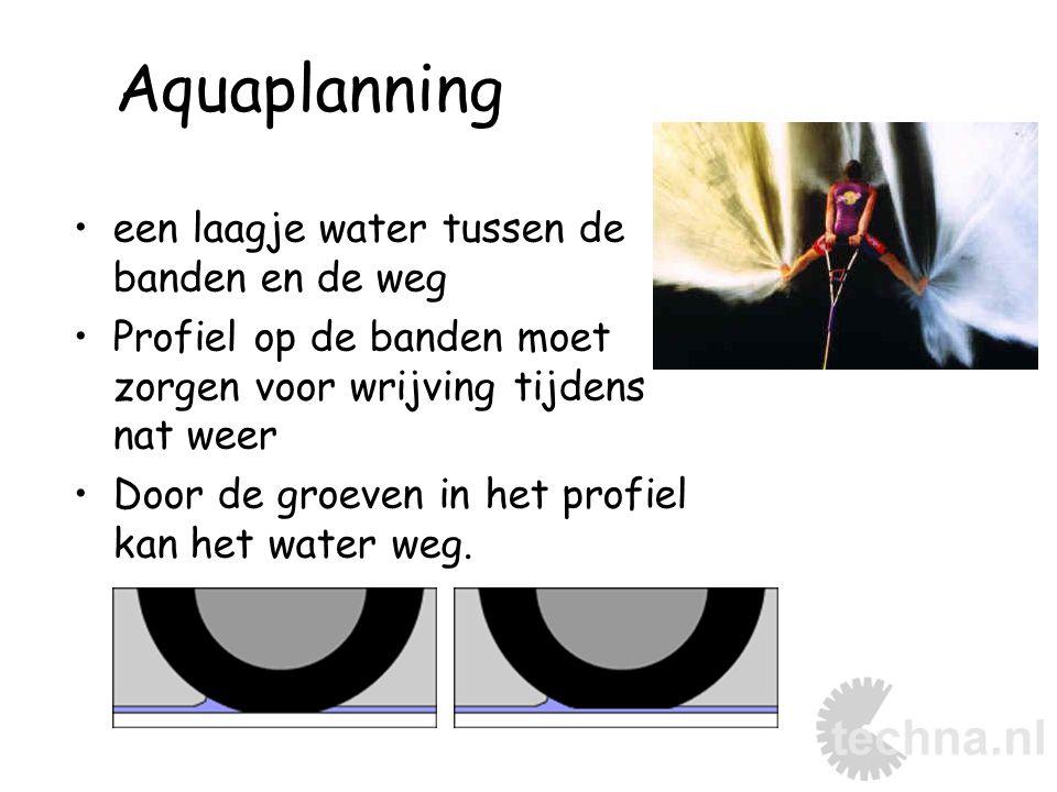 Aquaplanning een laagje water tussen de banden en de weg